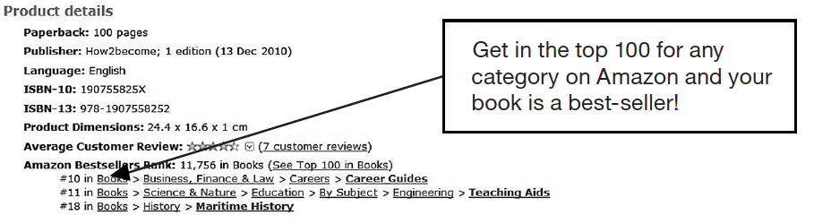 Amazon Best Seller Ranking System Explained