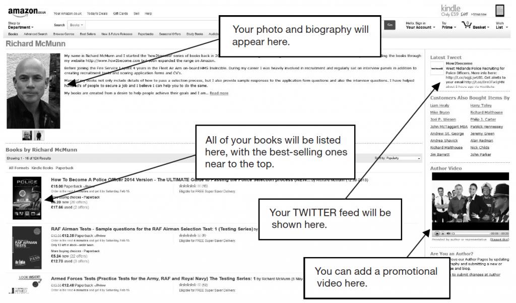 Example Amazon Author page